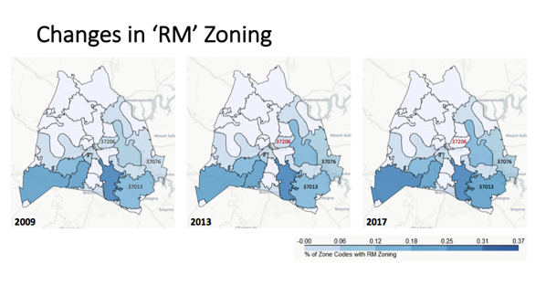 6-RM-zoning