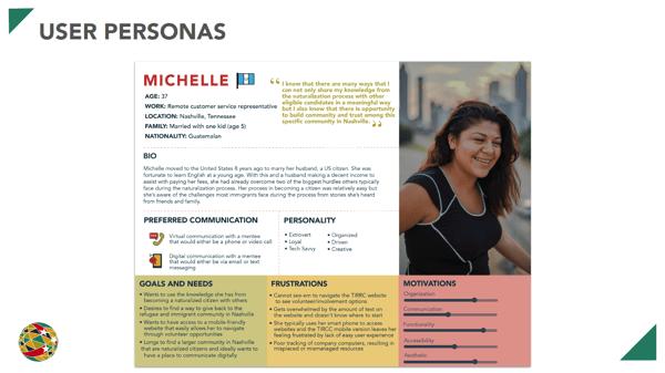 User Persona for Michelle