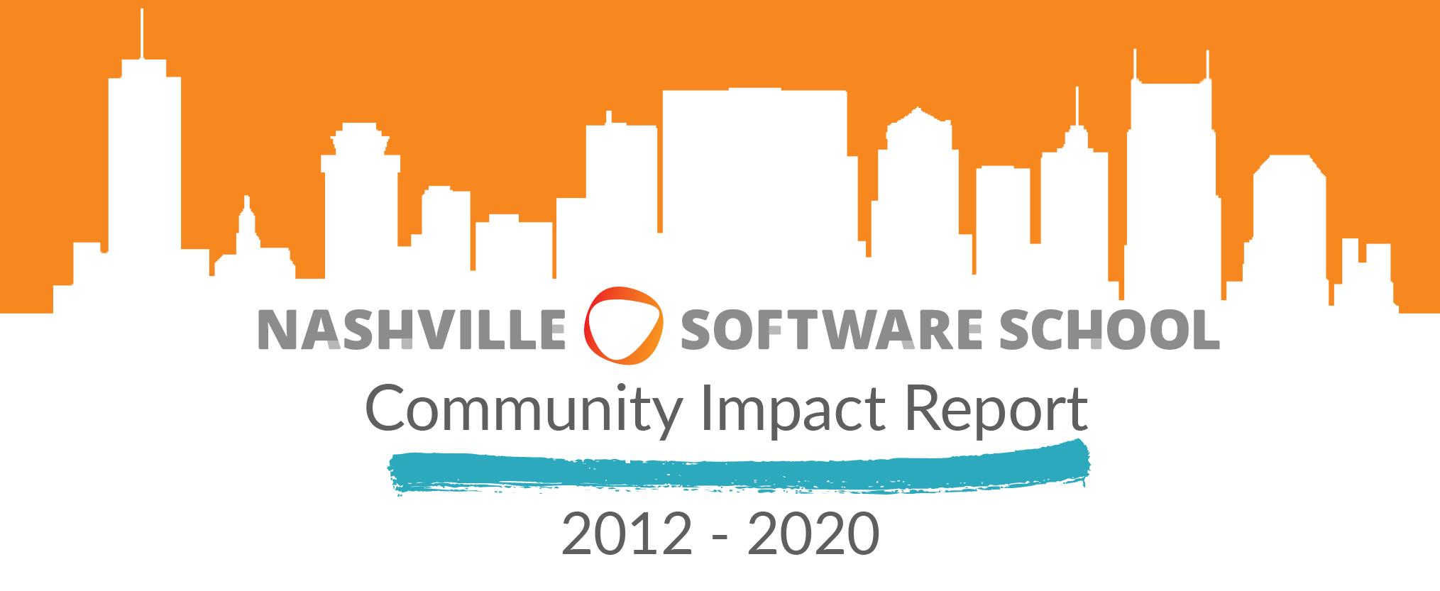 Community Impact Report 2012-2020