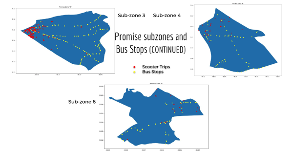 Nashville Promise Zone Bus Stops and Scooter Trips